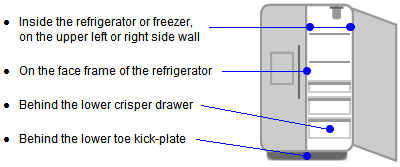 Refrigerator Filter Locations